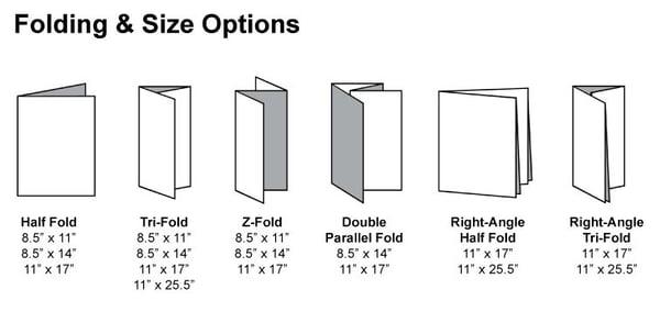 PrintingCenterUSA Brochure Folding Options