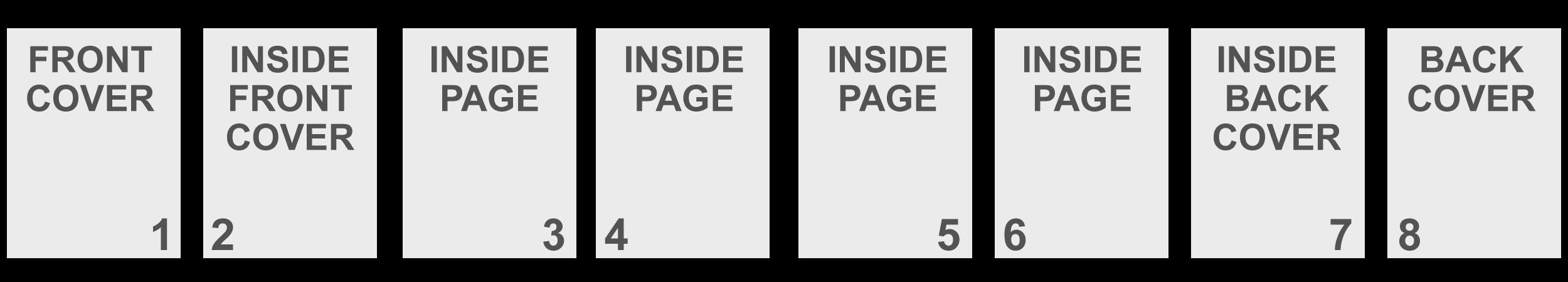 Page Order PrintingCenterUSA