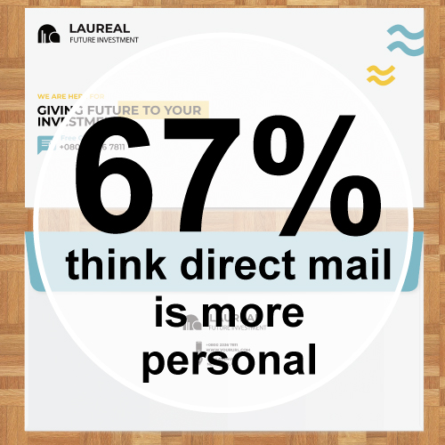 direct mail stat