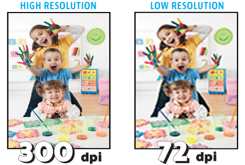 high resolution images vs low resolution images
