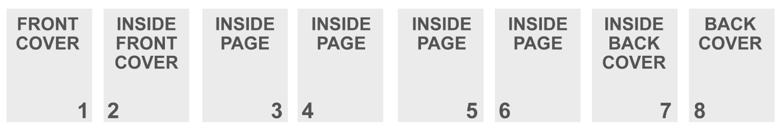 Page Order