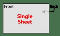 1 Sheet has 2 sides diagram