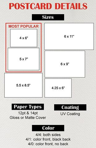 Cheap Postcard Printing sizes, paper types and color options