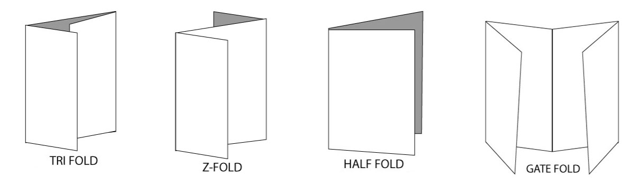 Image showing our Tri fold, Z fold, Half Fold and Gate Fold