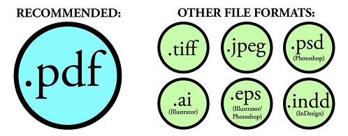 Recommended file formats for online printing: pdf, tiff, jpeg, psd, ai, eps, indd
