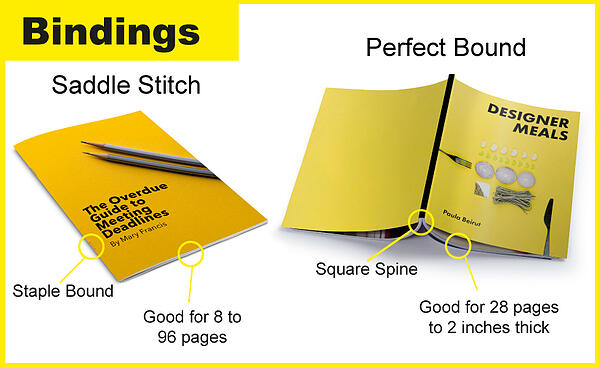 Saddle Stitch vs. Perfect Bound Catalog Bindings