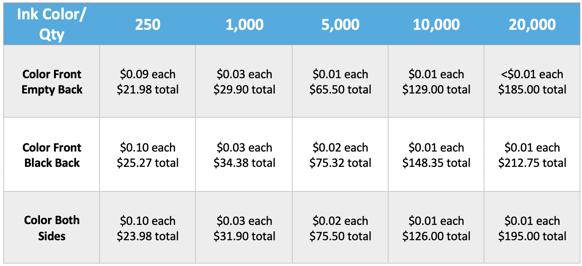 PrintingCenterUSA Business Cards Pricing