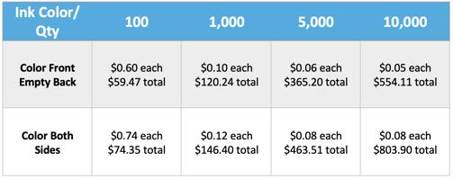 PrintingCenterUSA Letterhead Pricing