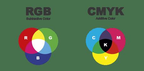 RGB vs CMYK-10-1