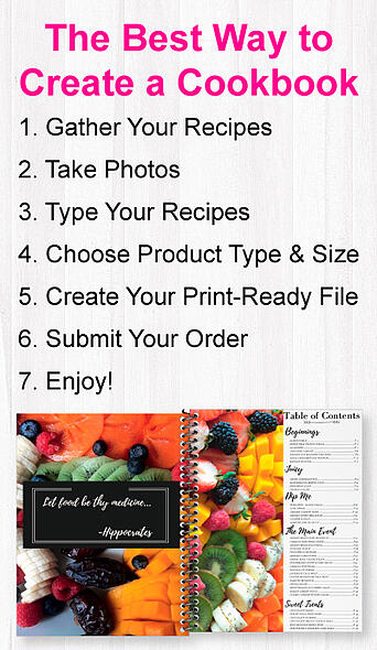 The-Best-Way-to-Create-Your-Cookbook