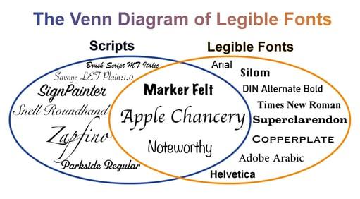 Venn-Diagram-1