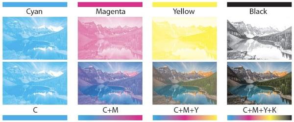 CMYK Printing Process